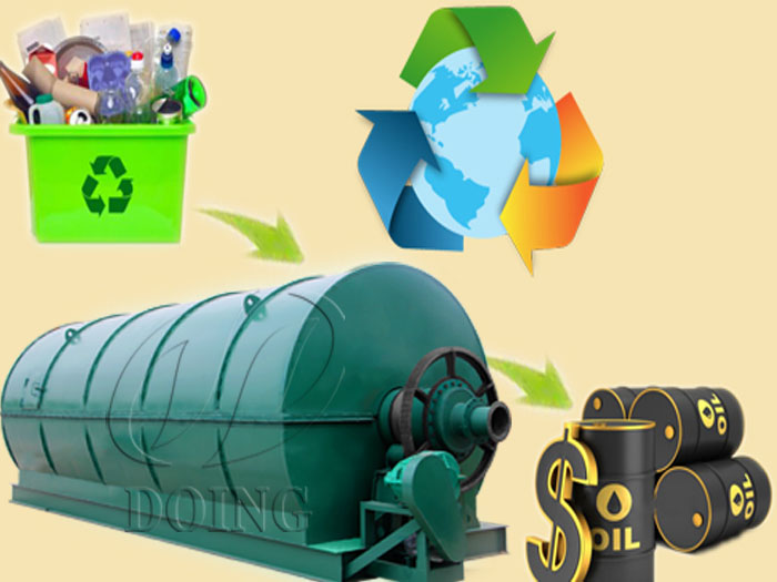 Pyrolysis equipment for waste plastic turned into fuel oil