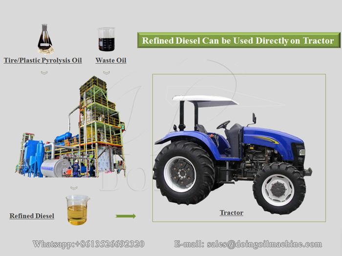 Refined diesel oil application video