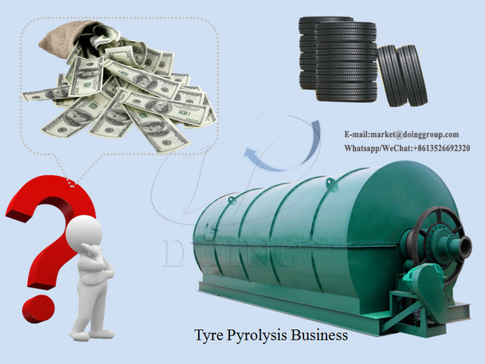 Is tyre pyrolysis profitable in India?