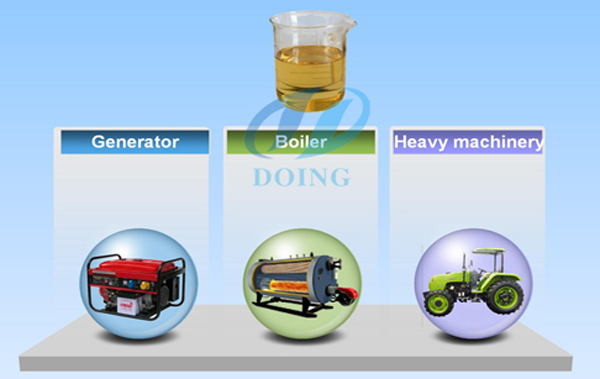 diesel oil application