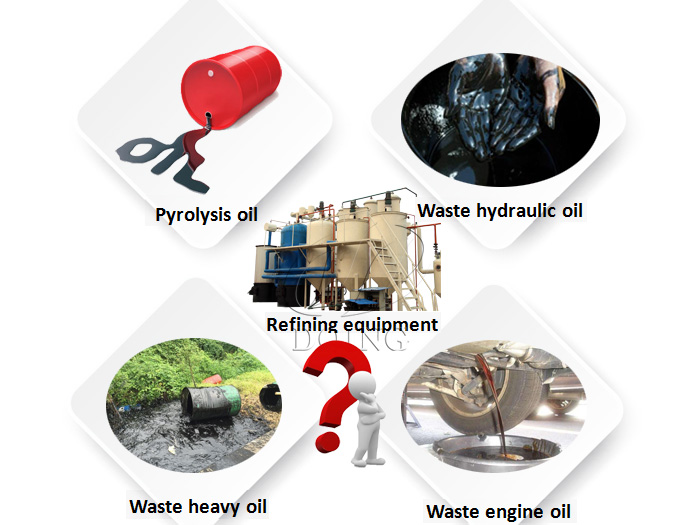 Why do we recycle waste oil? What are the hazards of waste oil?