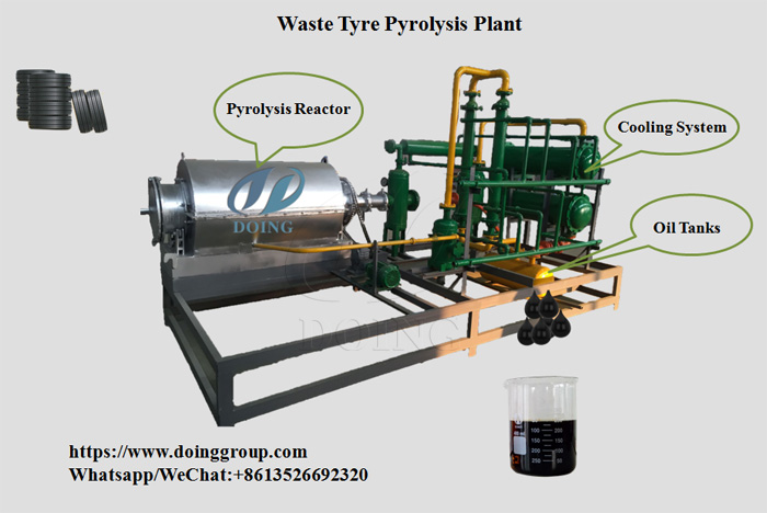 small tyre pyrolysis plant