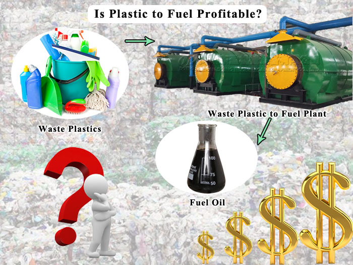 Is plastic to fuel profitable?