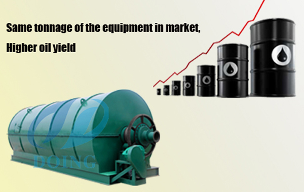 Plastic pyrolysis oil market price_FAQ