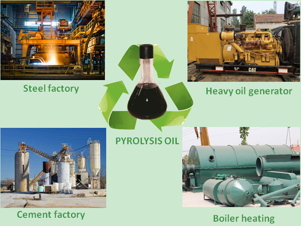 What is the use and market price of tyre pyrolysis oil